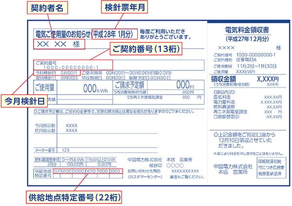 中国電力検針票