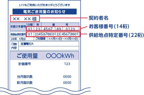 関西電力検針票