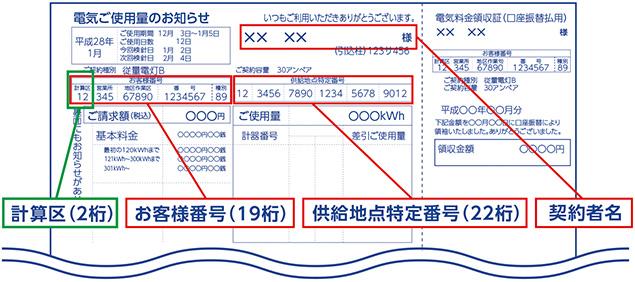 九州電力検針票