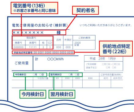 沖縄電力検針票